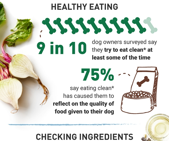 Dog Owners are Eating Clean and Feeding Clean-13760