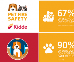 Factor Pets into Fire Safety Planning