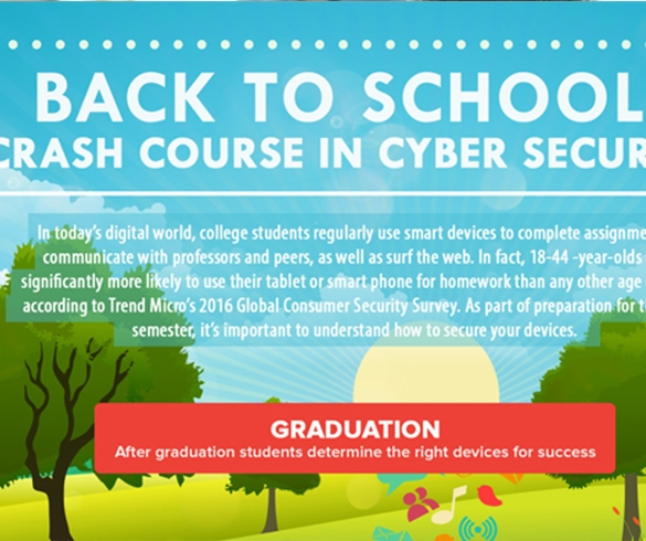 A Crash Course in Cyber Security-13895